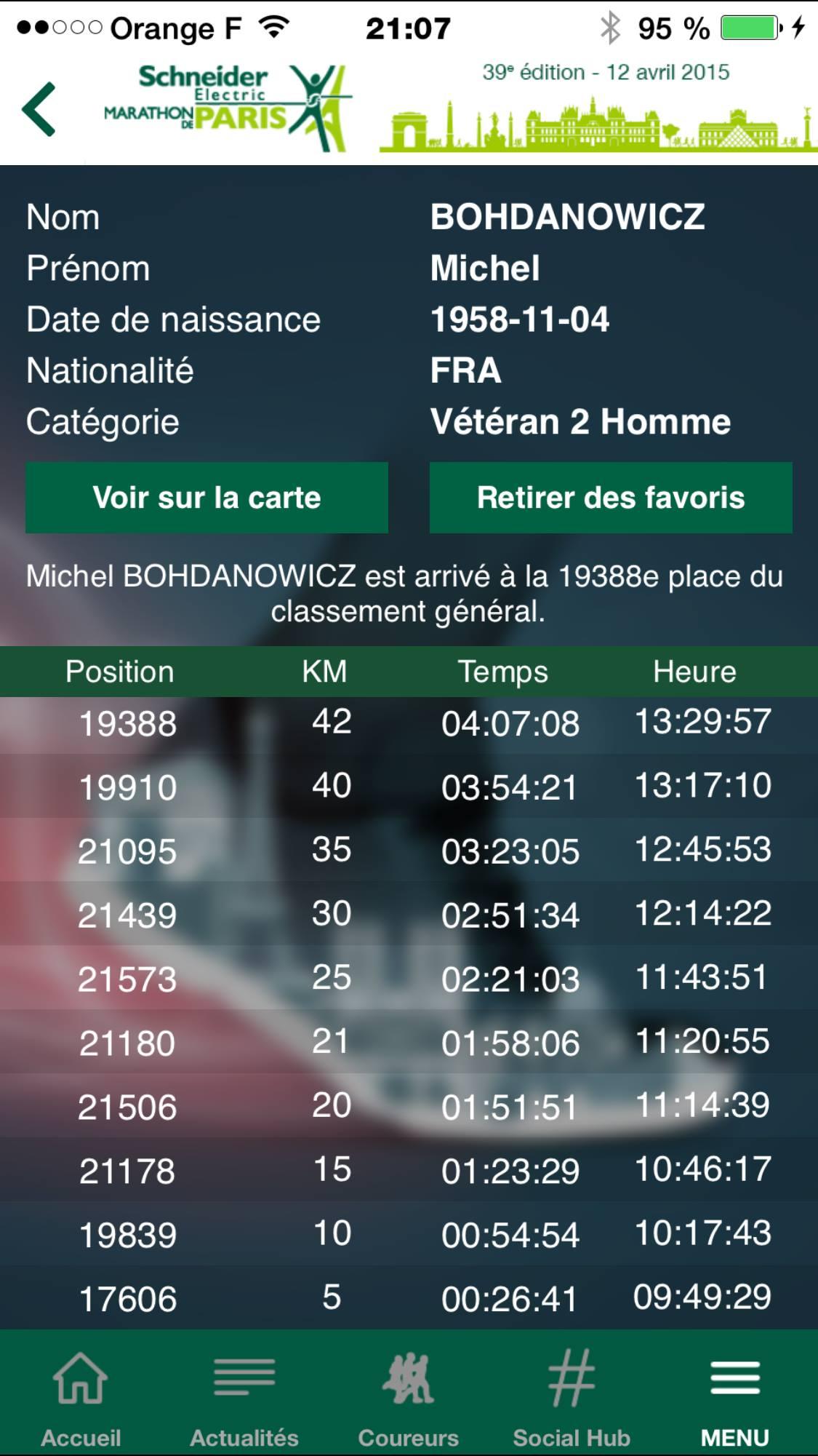 Resultat marathon paris 2015 blog expert comptable - Classement cabinet expertise comptable ...